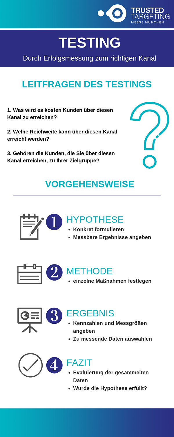 Traction-Testing-Anleitung